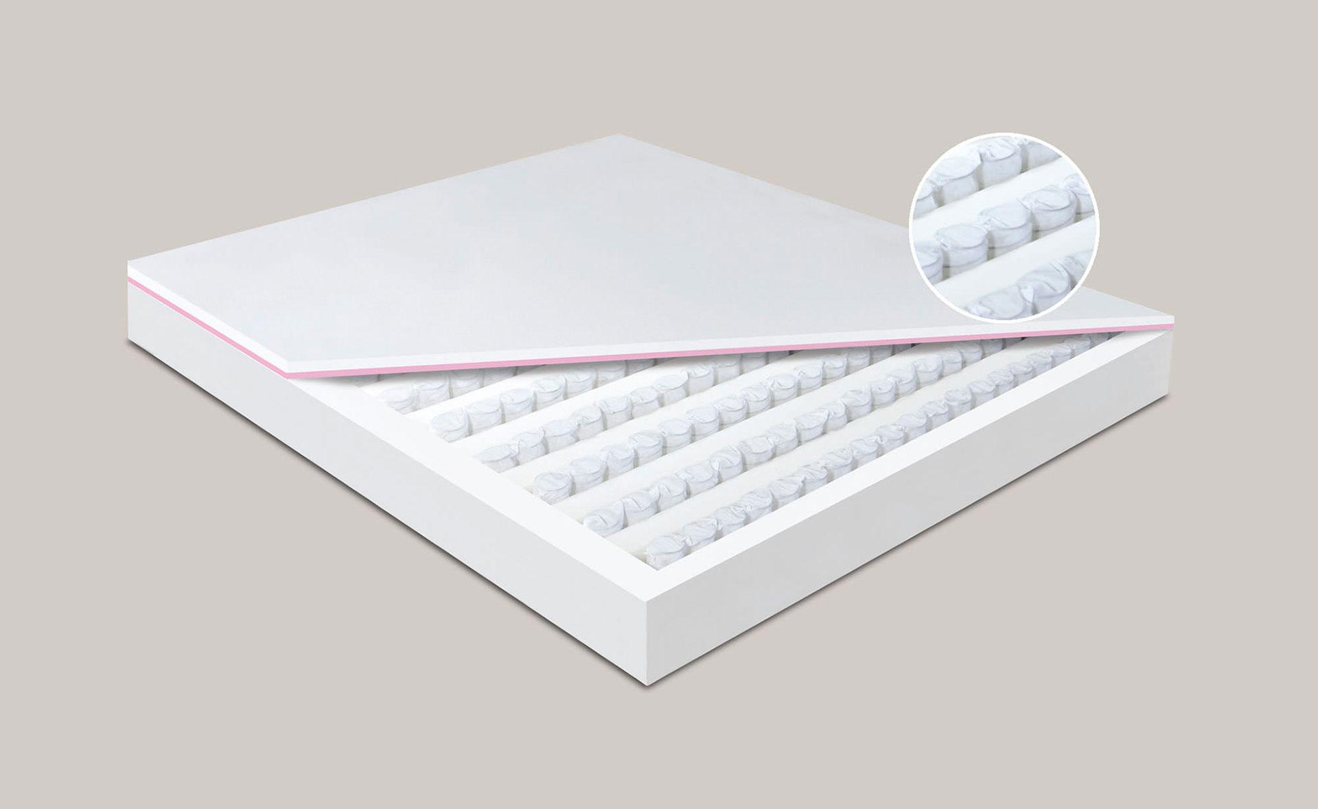 Materasso memory con molle memory o molle quale materasso - Ikea materassi a molle ...