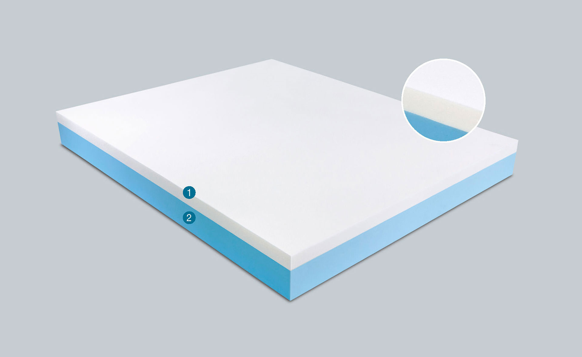 Eco Memory 5 - Materasso Memory Foam - Poliuretano