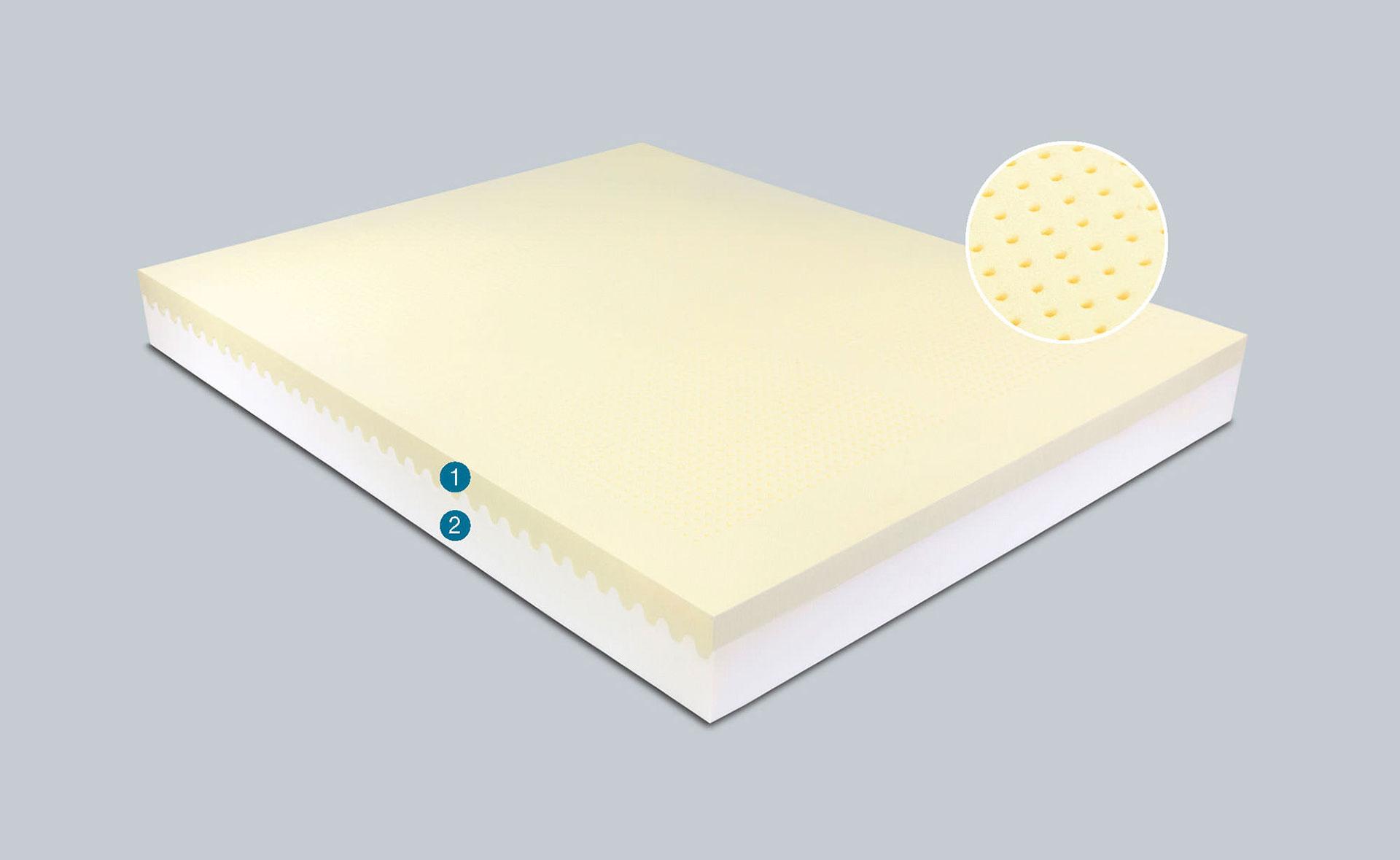 Ergo Memory Forato - Materasso Memory Foam - Ergolattex