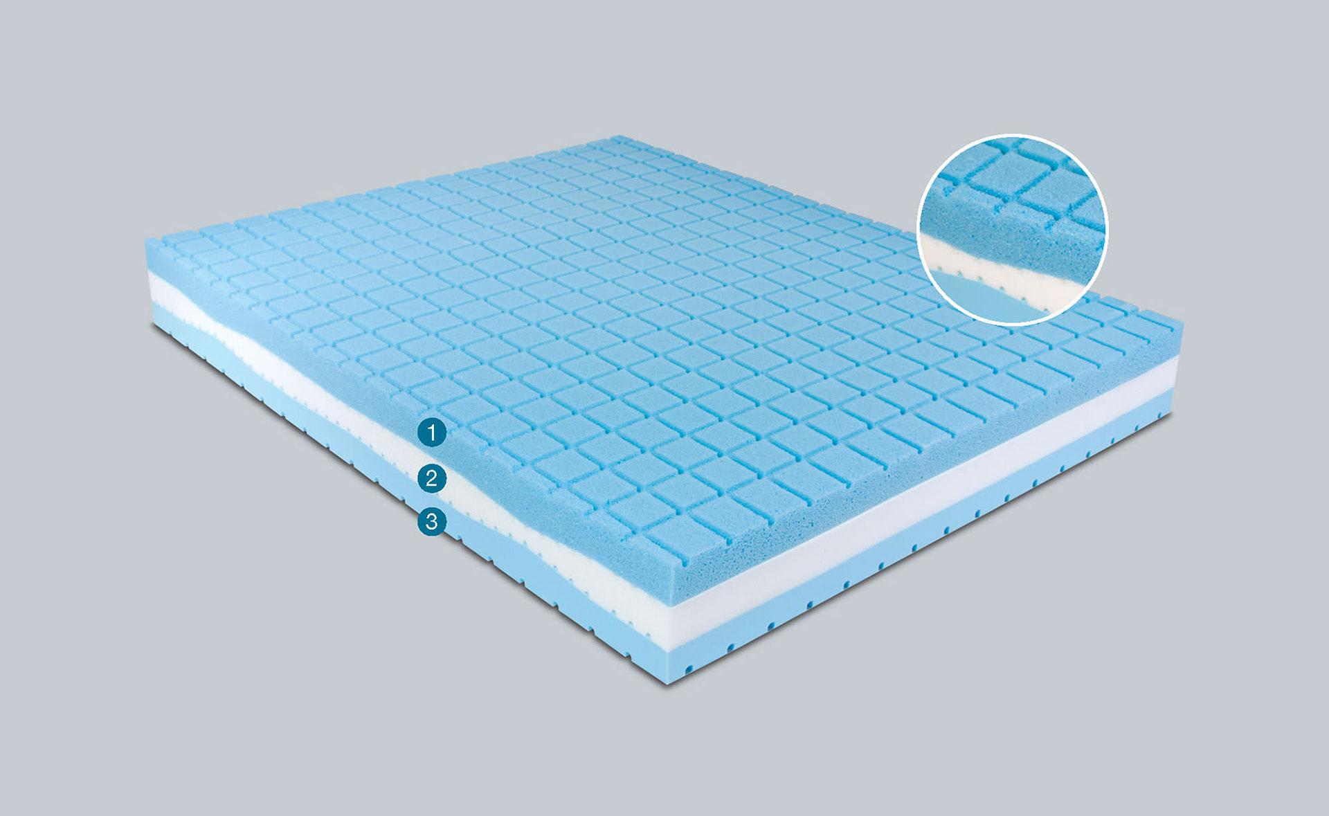 Fresch materasso memory foam airsense poliuretano for Per dormire materassi opinioni