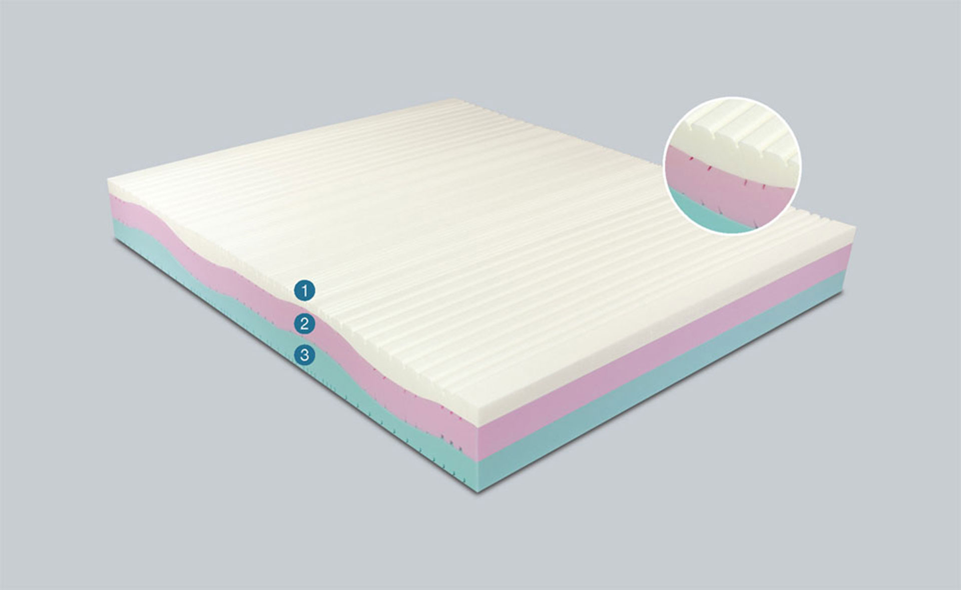 Origine - Materasso Memory Foam - Waterlily - Ergolattex materassi misure materassi una x