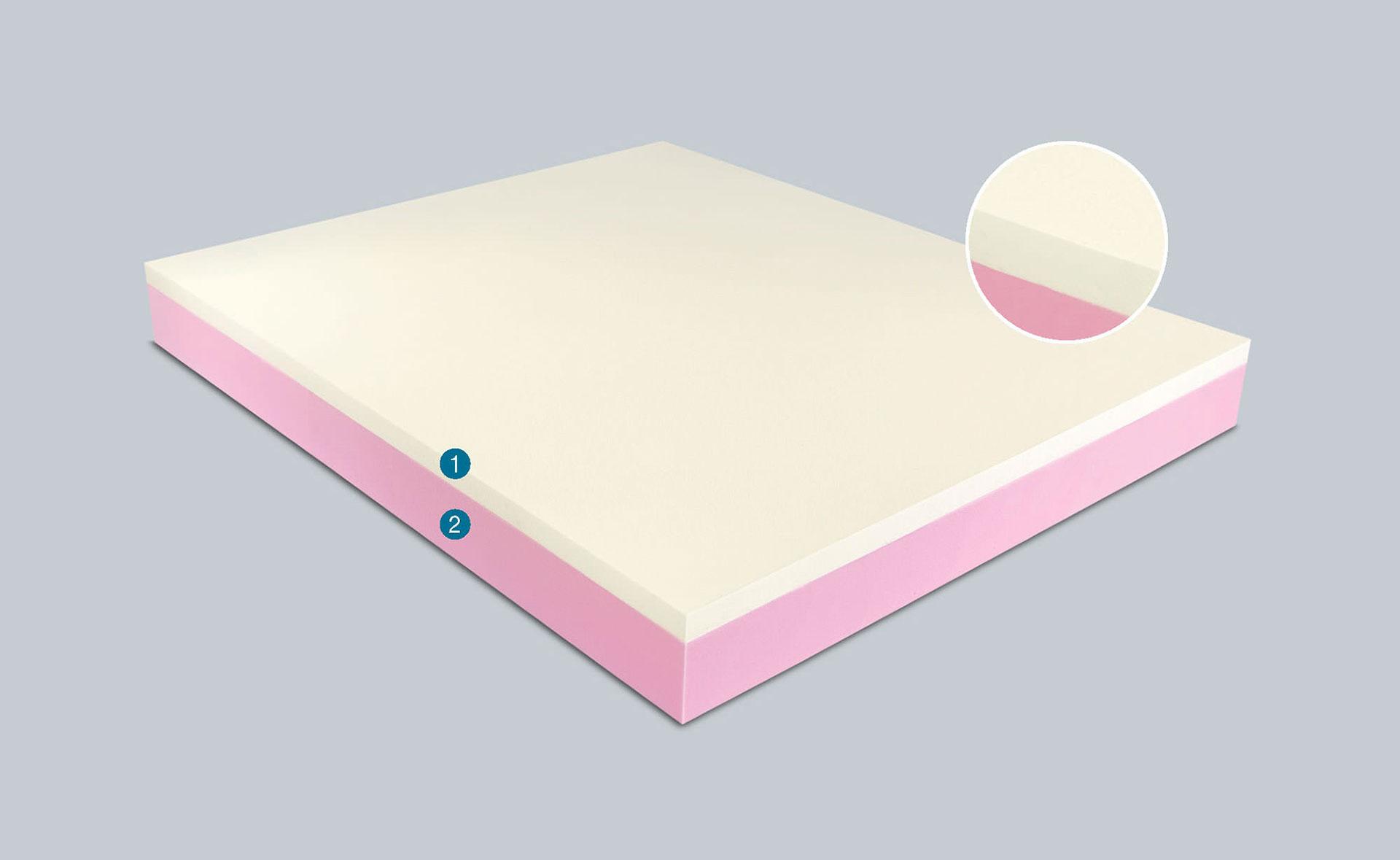 Polifoam Memory 5 - Materasso Memory Foam - Poliuretano