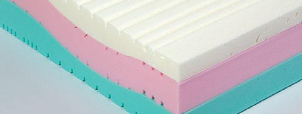 Materassi in lattice suelflex il materasso del benessere for Dormir materassi